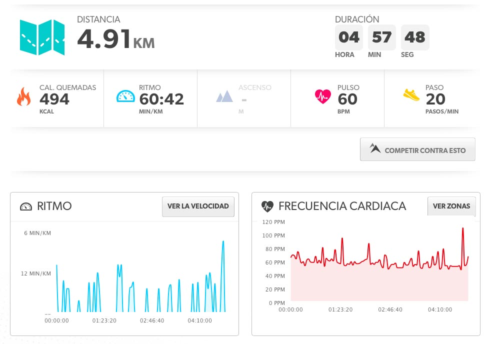 TomTom Runner Cardio, as an activity monitor