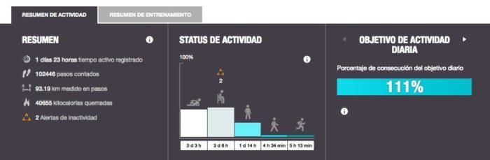 Resumen de actividad mensual