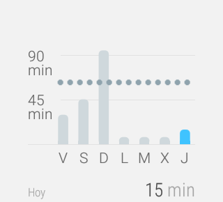 Google Fit, history of the day