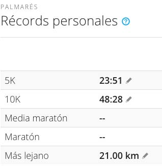 Records en Garmin Connect
