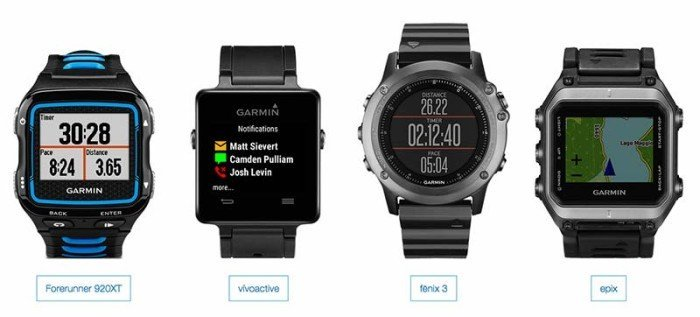 Garmin Connect IQ - Relojes compatibles