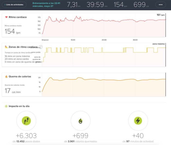 Fitbit Charge HR - Resumen de actividad