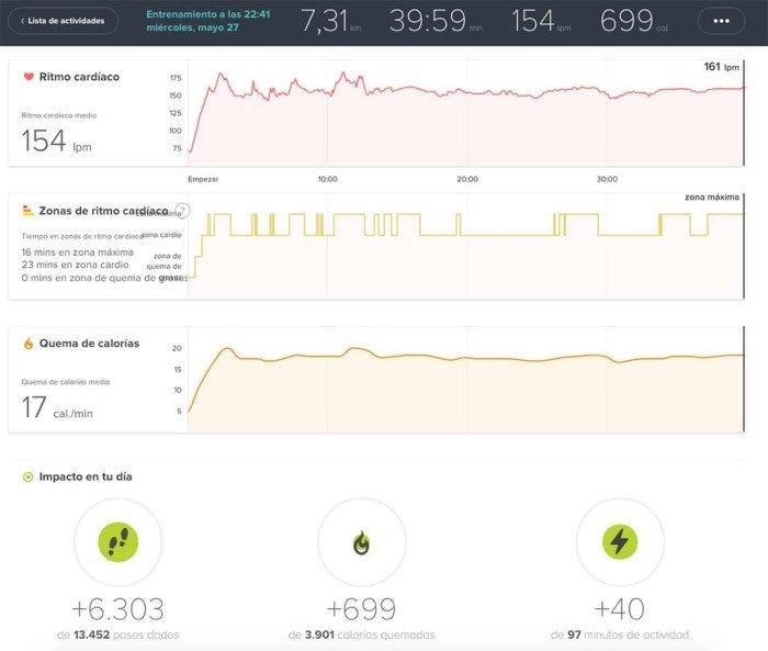 Fitbit Charge HR - Resumen de actividad