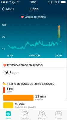 Fitbit Charge HR - Pulse tracking