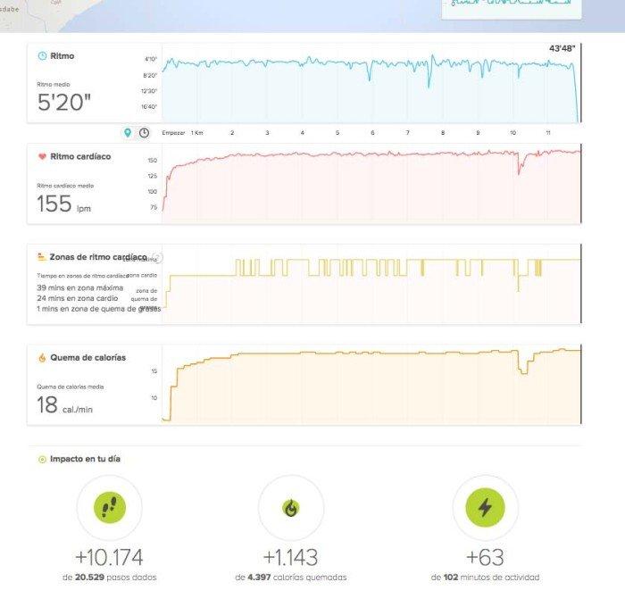 Fitbit Surge - Actividad