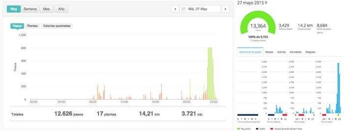 Fitbit Surge - Comparativa monitor de actividad