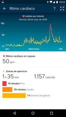 Fitbit Surge - Heart rate