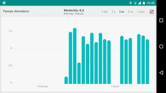 Fitbit Surge - Sueño durante un mes