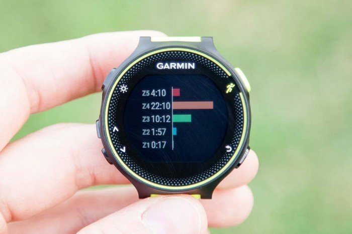 Garmin 230 - Heart Rate Zones