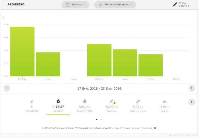 TomTom Runner 2 - Progreso en MySports