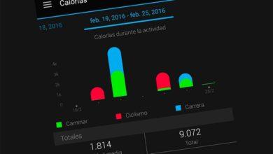 Photo of Cómo funciona el cálculo de calorías en relojes GPS y pulseras de actividad