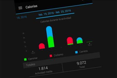 Cómo funciona el cálculo de calorías en relojes GPS y pulseras de actividad 1