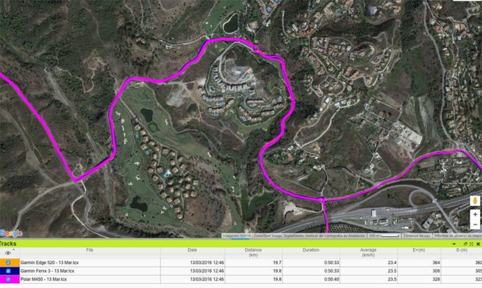 Polar M450 - Comparativa GPS