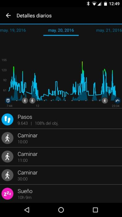 Garmin Vivoactive HR - Move IQ