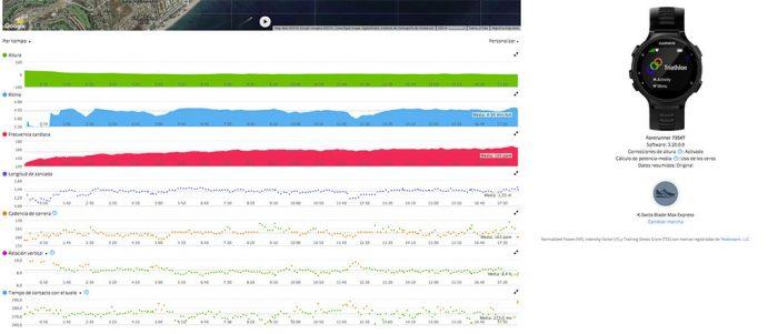 Garmin Forerunner 735XT - Dinámica de carrera avanzada
