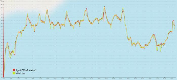 comparativa-sensores-2-ciclismo
