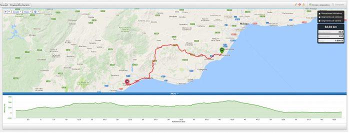 Garmin Route