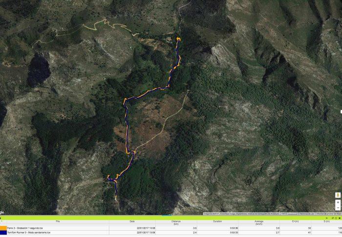 TomTom Adventurer - Hiking mode