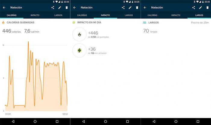 Fitbit Flex 2 - Swimming comparison