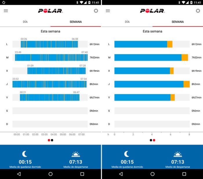 Polar M430 - Sleep Analysis