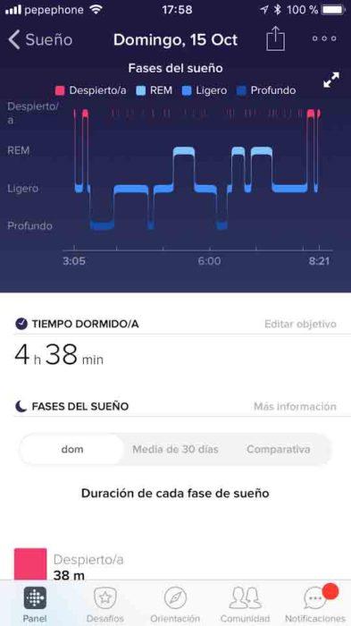 Fitbit Ionic - Análisis del sueño