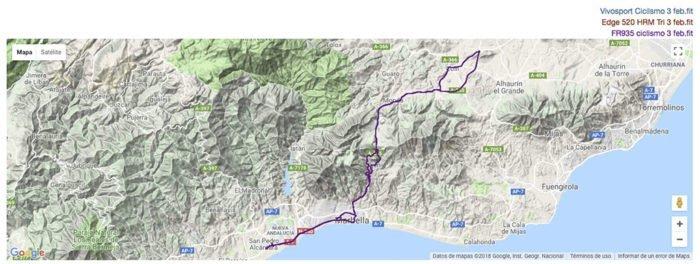 Garmin Vivosport - Análisis GPS