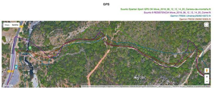 Suunto 9 - Comparativa GPS