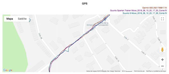 Suunto 9 - GPS comparison