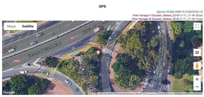 Polar Vantage - Comparativa GPS