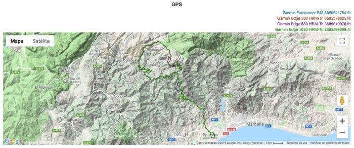 Garmin Edge 530 - Garmin Edge 830 - GPS