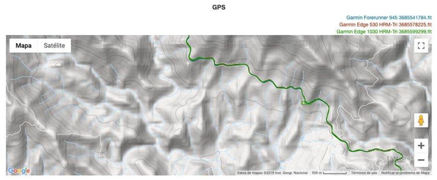 Garmin Forerunner 945 - GPS