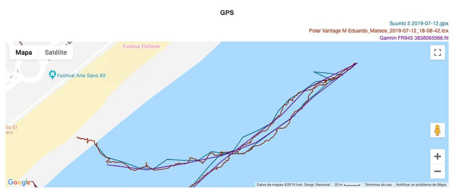 Garmin Forerunner 945 - Open water swimming
