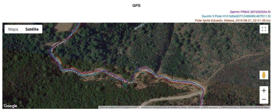 Polar Ignite - Comparativa GPS