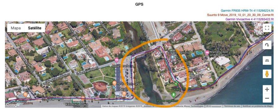 Garmin Vivoactive 4 - Comparativa GPS