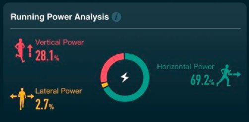 COROS POD - Running Power Analysis
