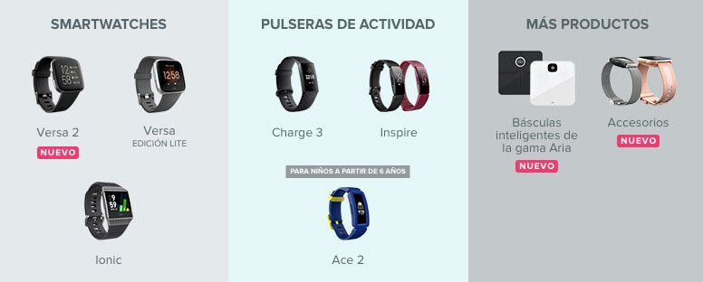 Gama Fitbit 2019