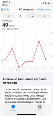 Apple Watch - Frecuencia cardíaca