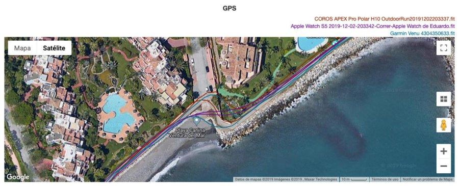 Garmin Venu GPS Comparison - Apple Watch - APEX Pro Chorus
