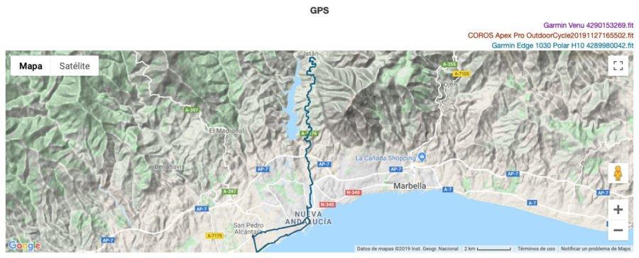 Comparativa GPS Garmin Venu - COROS APEX Pro