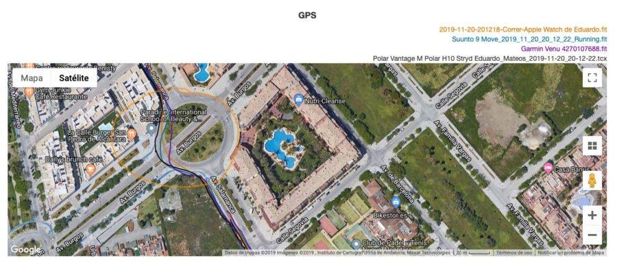 Garmin Venu GPS Comparison - Apple Watch
