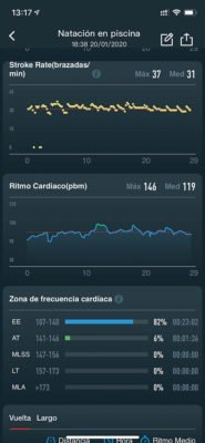 COROS APEX Pro - Sensor de pulso óptico en natación