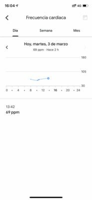 Google Fit - Frecuencia cardíaca