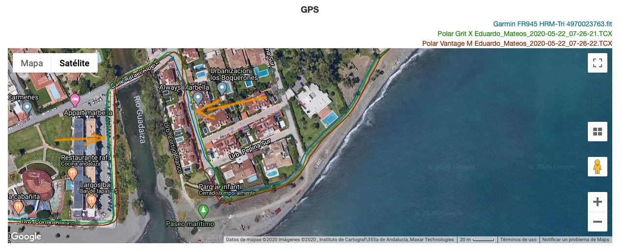 GPS Polar Grit X