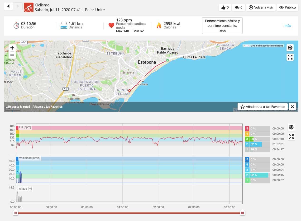 Polar Unite - GPS