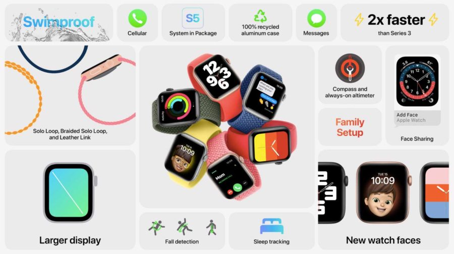 Apple Watch SE Final