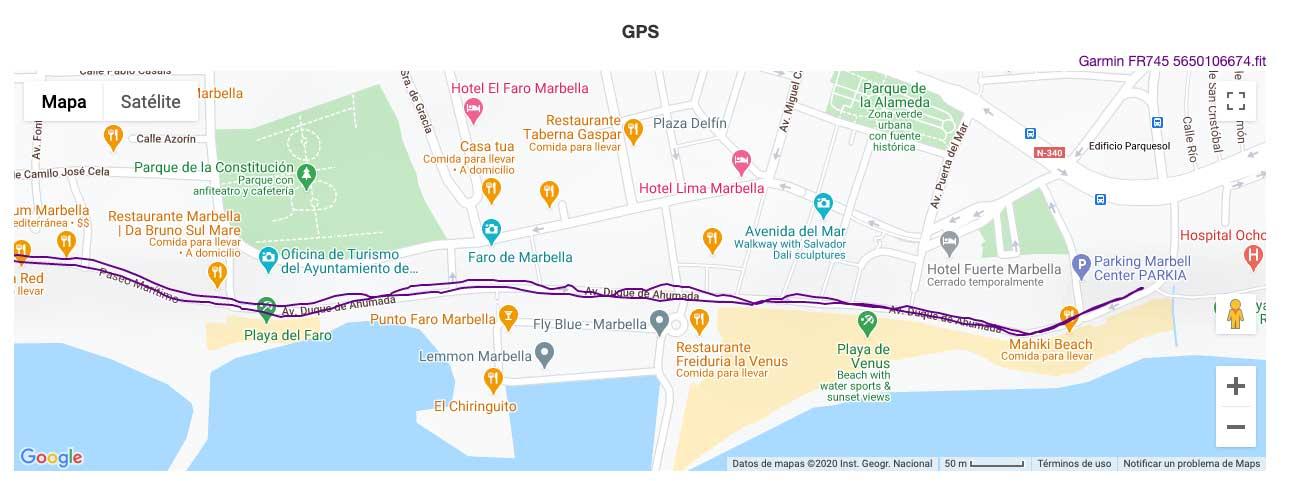 GPS Comparison - Polar Vantage V2 - Garmin FR745
