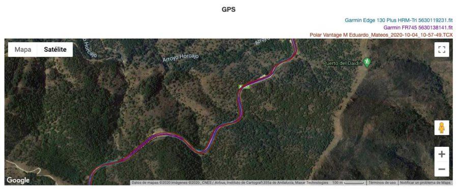 Comparativa GPS - Garmin Edge 130 Plus