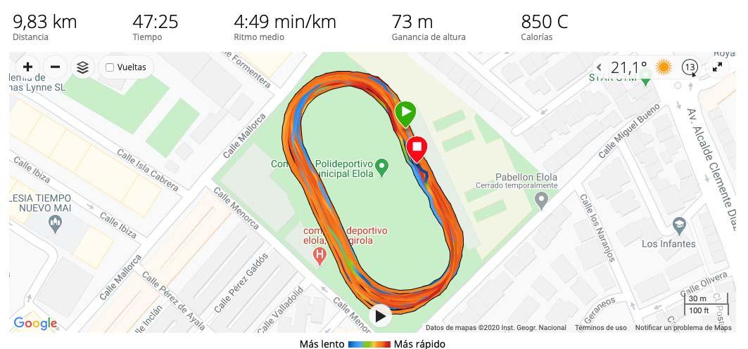 Garmin Forerunner 745 - Track
