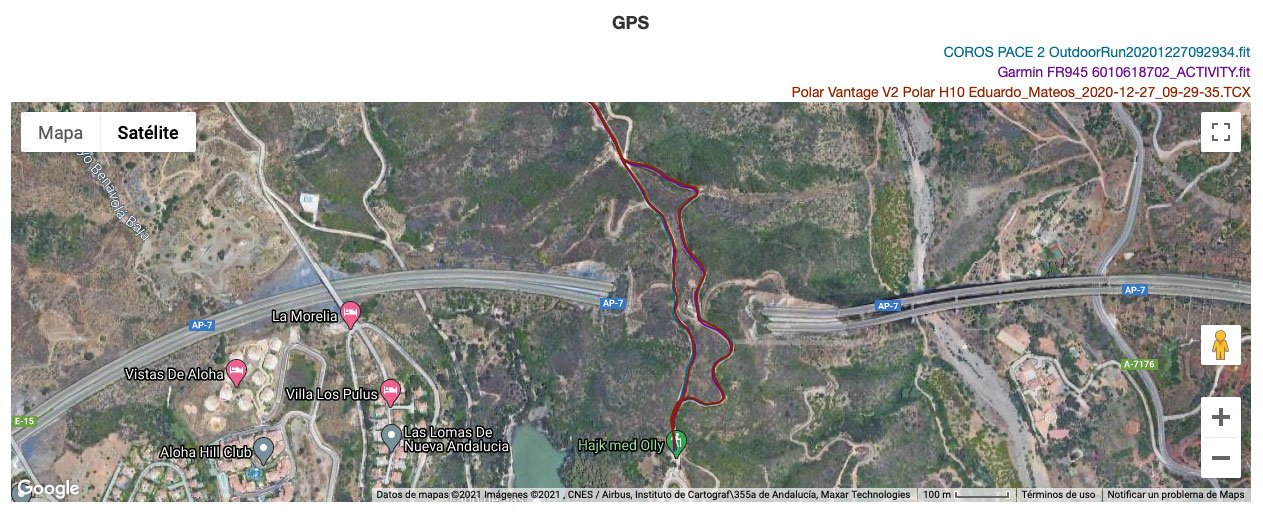 COROS PACE 2 - Comparativa GPS