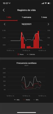 Casio H1000 - Frecuencia cardíaca diaria